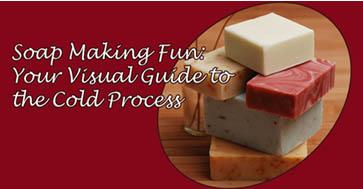 Lye Calculator for Soap Making